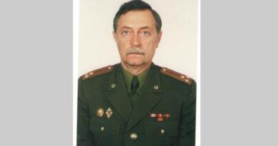 Филиппов Петр Васильевич