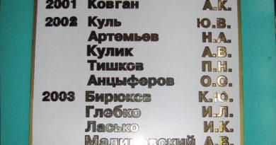 Золотые медалисты СВУ